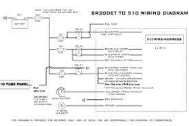 amusing sr20det tps wiring images schematic wiring tmpt us tps wiring harness at Tps Wiring Diagram