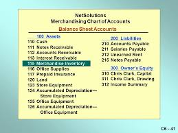 Chart Of Accounts For A Merchandising Business Vs Service Business Chapter 6 Accounting For Merchandising Businesses Ppt