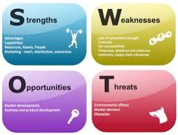 Examples Of Strengths Ophthalmic Professional April 2015