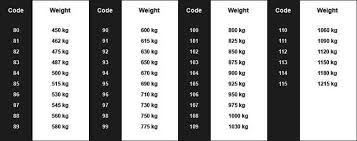 Tyre Load Rating Chart Australia Load Rating Guide