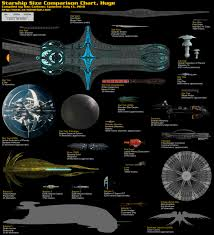 Starships Size Comparisons The Endless Night