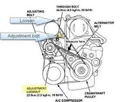 similiar honda civic engine diagram keywords diagram moreover 1994 honda accord vtec engine diagram on 94 honda