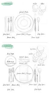 Importance Of Table Setting 17 Best Ideas About Formal Table Settings On Pinterest That