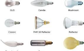 type of lighting fixtures. Exellent Lighting Type Of Lighting Fixtures The Most What Are Different Types Lights In  System Pertaining To 6  Throughout