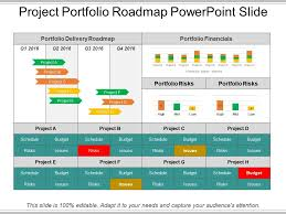 Roadmap Project Project Portfolio Roadmap Powerpoint Slide Presentation
