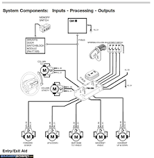 ididit steering column wiring diagram solidfonts ididit steering column wiring diagram solidfonts