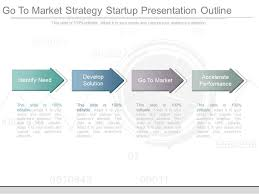 Pptx Go To Market Strategy Startup Presentation Outline Powerpoint