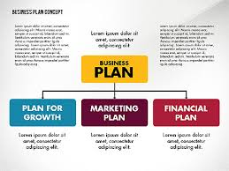 ppt business plan presentation business plan presentation concept for powerpoint presentations