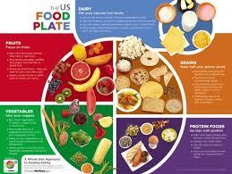 healthy food plate for kids.  Kids Image Of Food Plate Kids Healthy  With Plate For L