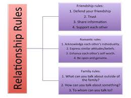 chapter communication in the stages of relationships relationship dialectics theory