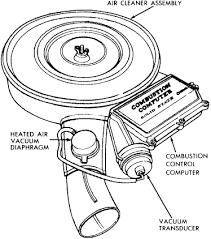 plymouth voyager wiring diagram image about cadillac eldorado heater diagram further 1989 lebaron radiator fan wiring diagram moreover 2005 mazda miata body