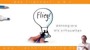 1 2 3 Das Flipchart Abc Heissluftballon