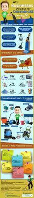 Die besten 25 Cleaning services pany Ideen auf Pinterest