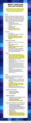 best body language ideas mind reading tricks body language cheat sheet