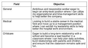 Best Objective For Resume Examples Sample Objectives Resume