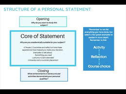 sle of personal statement for