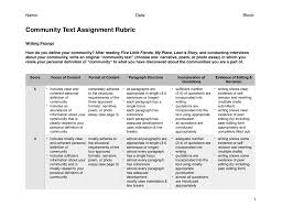 Community Text Assignment Rubric