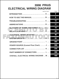 2009 prius wiring diagram 2009 image wiring diagram 2008 toyota prius wiring diagram manual original on 2009 prius wiring diagram
