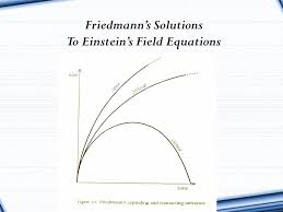 26 friedmann s solutions to einstein s field equations