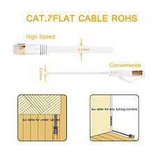network cable m vandesail cat patch lan ethernet amazon co uk network cable 5m vandesail cat7 patch lan ethernet amazon co uk electronics