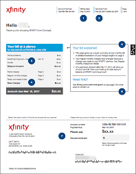 How To Setup Comcast Xfinity Modem Compatible Modems