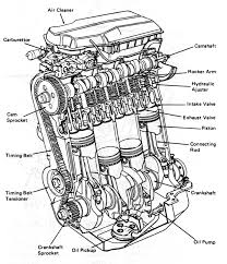 Engine diagram labeled great engine breakdown diagram photos