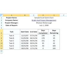 Using Excel To Make A Schedule Scheduling Excel Calendar Template