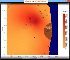 Advances On Identification And Animated Simulations Of Radioactivity