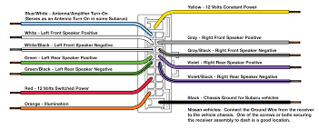 wiring diagram ~ maestro rr wiring diagram awesome power amplifier maestro cl dimmer wiring diagram at Maestro Wiring Diagram