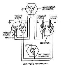 wiring diagrams 7 pin trailer 7 pin round trailer plug utility 7 pin trailer plug wiring diagram at 7 Conductor Trailer Plug Wiring Diagram