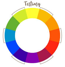 Tertiary colors on the color wheel