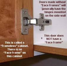 Normally You Would Simply Measure The Door Sizes That You Already Have, And  Order The New Doors The Same Size. If You Want To Use Your Same Hinges That  Are ...