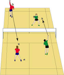 badminton two shuttle down leadup game for physical education class two shuttle down game