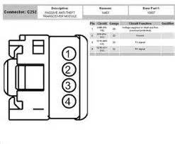 similiar 1998 ford f 150 transmission diagram keywords center diagram on 2000 freightliner wiring diagram also 1999 ford f