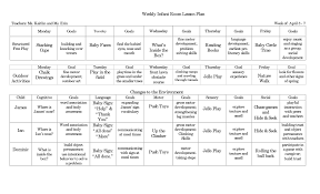 Fall Lesson Plans For Toddlers Trending Free Infant Lesson Plans For Daycare Toddler Curriculum