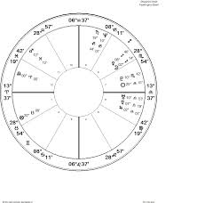 Draconic Chart Calculator Basil Fearringtons Progressive New Way Astrology Draconic