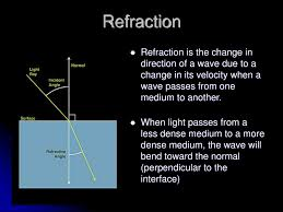 Polarization Of Light Physics Ppt Ppt Introduction To Light And Polarized Light Powerpoint