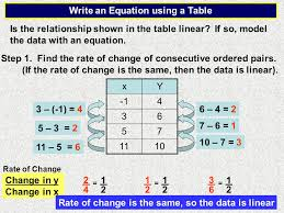 6 write an equation using a table