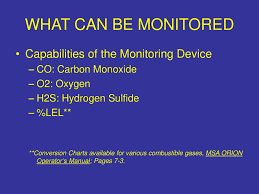 Atmospheric Monitoring Operations Ppt Download