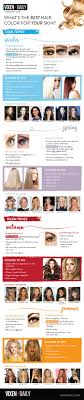 which hair color is for you hair color chart guide to the best color