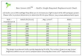 Lumen Output Comparison Chart Light Output Lumens Chart Meant2be Co