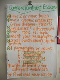 layout and examples of compare contrast informative explanatory  compare and contrast essay anchor chart