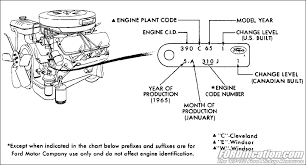 289 ford engine diagram smart wiring electrical wiring diagram help decoding engine tag vintage mustang forumsrhforumsvintagemustang 289 ford engine diagram at innovatehouston tech