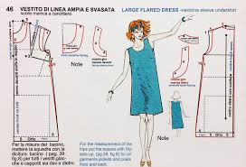Dress Pattern Making