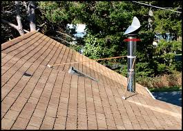 height of stove pipe above roof peak