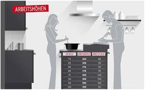 Mehr Ergonomie In Der Küche Die Richtigen Küchenmaße Kücheco