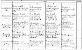 essay on development of science and technology roanoke college essay on development of science and technology