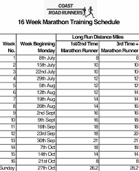 marathon running 26 training tips for