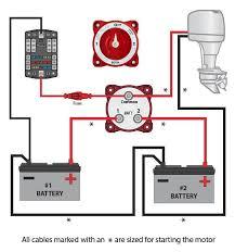 marine battery switch wiring diagram circuit dual battery boat dual marine battery wiring diagram marine battery switch wiring diagram blue seas m and marine battery selector switch wiring diagram