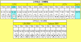 phase ups schematic diagram images furthermore electrical volt 3 phase diagram 20 250 receptacle ups single line